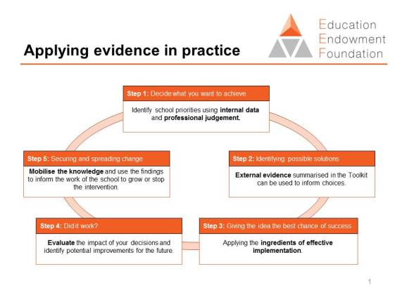 EEF presentation and model