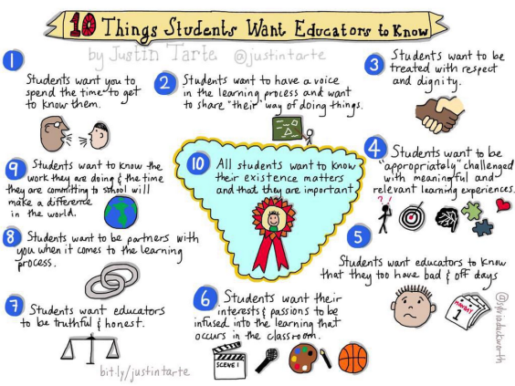 10 things students want educators to know