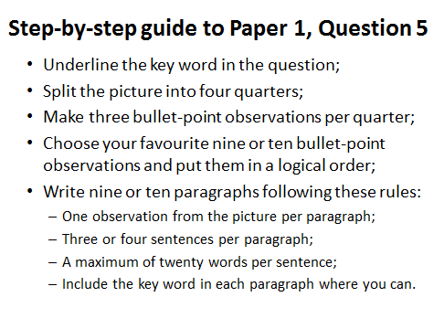 This Much I Know Abouta Step By Step Guide To The Writing Question